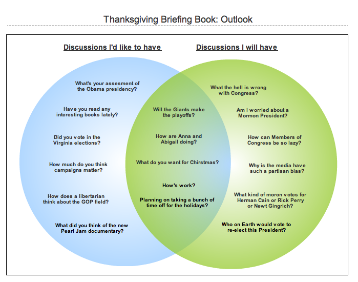 Thanksgiving Briefing Book, Part I: The Outlook